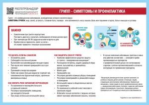 Грипп-симптомы и профилактика