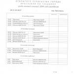 Календарь юноши 2004г.р.