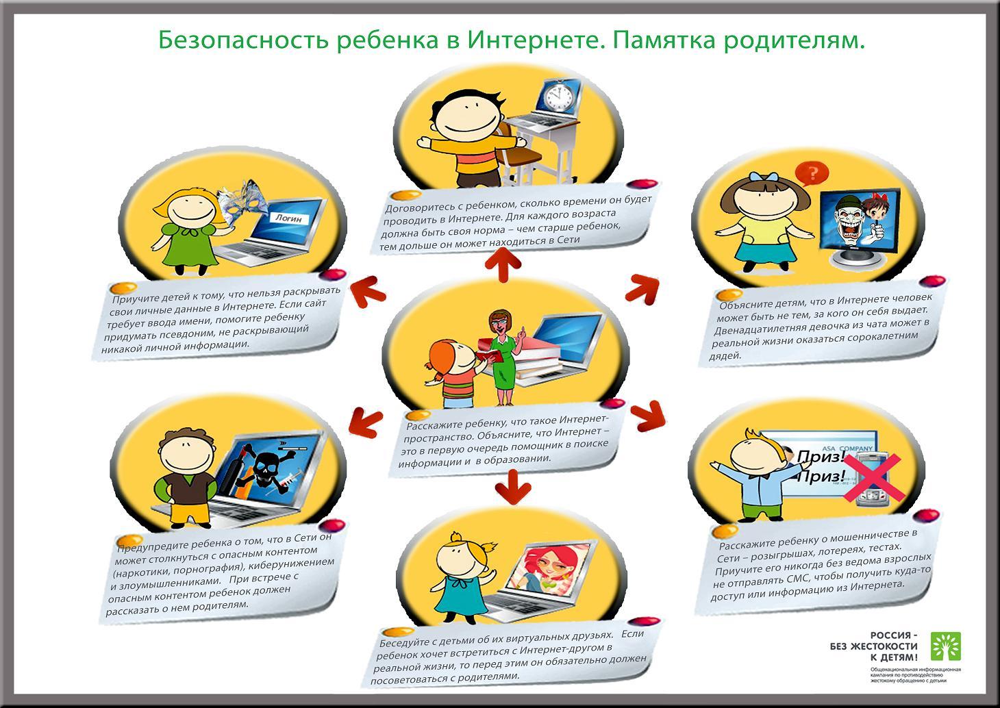 Картинки по запросу памятка для родителей дети и интернет